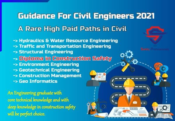 courses after civil engineering